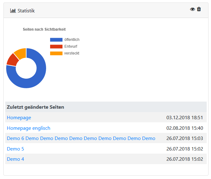 2018-12-21 17_36_29-BlackCat CMS Backend _ Dashboard.png